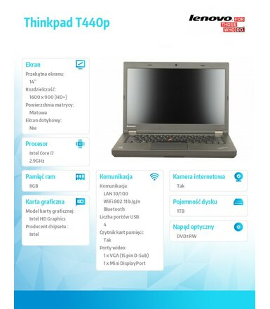 "Lenovo Thinkpad T440p 20AWA194PB Win7Pro&Win8.1Pro64-bit i7-4600M/8GB/1TB/Intel HD/DVD Rambo/6c/14.0"" HD+, WWAN Ready/Black/3Yrs OS"
