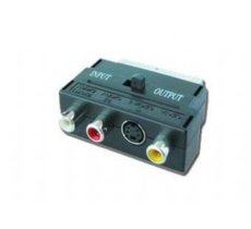 Gembird Adapter EURO/SVHS-3RCA (CHINCH)