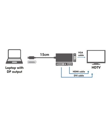 LogiLink Kabel adapter display port do DVI/HDMI/VGA, 4K